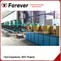 Rebar heating furnace for rolling