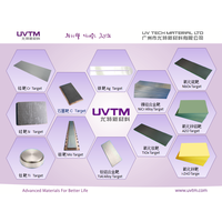 Planer Ag target from Guangzhou UVTM Factory