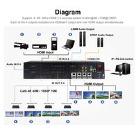 4X 4+4 HDMI2.0 MATRIX & Extender