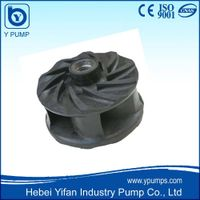High Quality rubber slurry pump parts