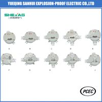 SH-BJXH explosion-proof Junction box (II B,II C,e)