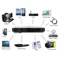 Portable VGA 3D DLP Projector Wireless Network Projector Distance 0.52-5.2m