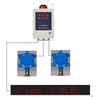 LED lattice screen,use to display real-time gas values