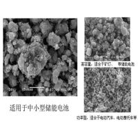 lithium iron phosphate materials for lithium ion battery cathode materials thumbnail image