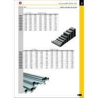 square and rectangular shaped structual and industrial sections
