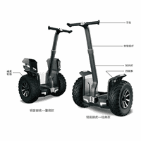Chic cross Automatic adjustable electric scooter Self Balancing Scooter Hover Self-Balance Board thumbnail image
