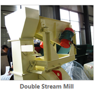Double Stream Mill