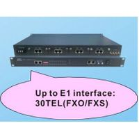 30 telephone ethernet optic multiplexer