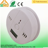 Home Security System Wireless Smoke Detector Fire Alarm