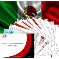 Sodium Cyanide Annual Summery Market Report MEXICO 2015