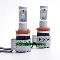 Wholesale 8g series12V automotive led headlight bulb with 8000 lumens CREE chips
