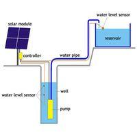 3 inch solar submersible pump brushless dc solar pump thumbnail image
