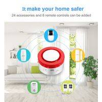 Enerna IoTech Smart Building Automation Home Security IoT Gateway thumbnail image