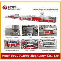 WPC Flooring Production Line