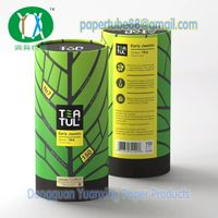 Luxurious Green Paper Can Packaging for Perfume Collection Box