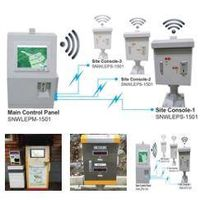 Wire & Wireless Communication based Cabinet Panel Rental System