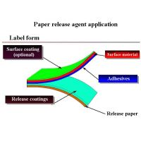 release coating for adhesive products