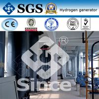 High Efficiency Cooper Industry Hydrogen Generators Fully Automatic Operate