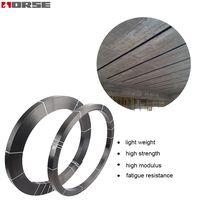 Carbon fiber reinforced polymer,CFRP laminate