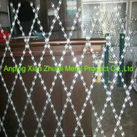 ISO9001 approved high quality stainless steel welded razor wire mesh