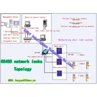 RS485 the networking door lock / intelligent lock / security locks / topology diagram
