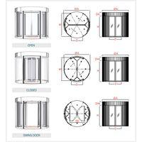 COMPOSITE AUTOMATIC REVOLVING DOOR thumbnail image