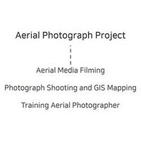 Aerial Photograph Project/Service