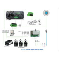 Electrified interlocking and fault indication comprehensive instrument thumbnail image