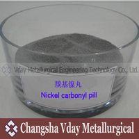 Carbonyl Nickel Ball