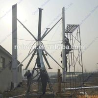240v 10kw dynamo prices for vertical axis wind turbine for home use