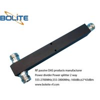 Low PIM RF passive power splitter manufacturer