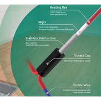 Cosmo Electric floor heating system