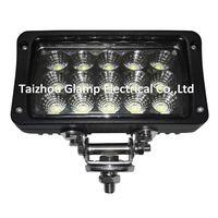 GL-02-023 LED Work Light