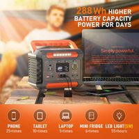 260W portable solar generator with 5W wireless charging and 3W LED lights for outdoor camping thumbnail image
