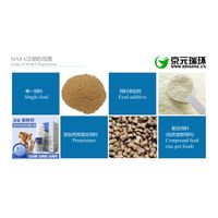 The feed and feed additives which can be export to china