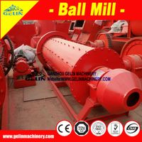 Zircon heavy minerals processing plant-ball mill