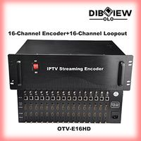 OTV-E16HD 16 in 1 HDMI With Loopout H.265 HEVC H264 IP Card Code Streaming Video Encoder For IPTV Ho thumbnail image