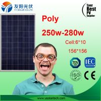 260W Solar Panel