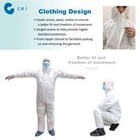 High Quality Medical Protective Clothing thumbnail image