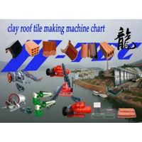 HT-LW clay roof-tile making machine,roof tile making production line,Glazed Roof-tile Making Machine thumbnail image
