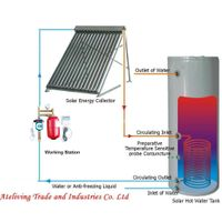 solar thermal water heater and accessories thumbnail image