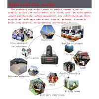 Temporary emergency deployment ball,wireless monitoring sysytem,wireless nonitoring equipment