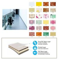 PVC Flooring (Rigid Flooring)