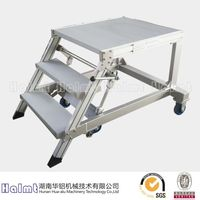Wholesale Industrial Platform Step ladder with Aluminum Alloy