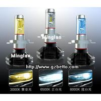 Wholesale Car LED head light, LED head lamp, Auto LED headlight