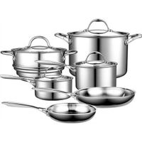 Polish Aluminum Cookware