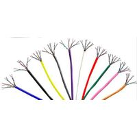 Cat5e UTP Stranded Cable,Stranded Cat5e cable,Stranded Cat5e UTP cable
