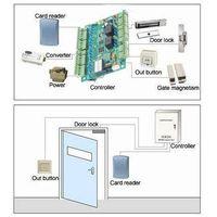 TCP/IP Door Access Control Board
