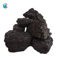Ferro alloys Semi Coke China manufacturer thumbnail image