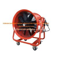 24inch 2200w portable super-speed ventilation blower